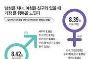 [500자 경제]한국 여성은 집 밖에서 더 행복하다…왜?
