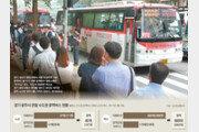 공무원 4명이 광역버스 669대 관리… 수도권 전체 25% 맡아