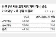 서울시 미세먼지 대책 출발부터 '삐걱'