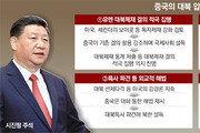 """美 통상압박에 中 """"대가 치를 것"""" 반발… 이견 못좁힌 북핵"""