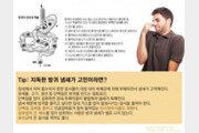 [큐레이션]'소리 큰 방귀는 악취가 없다?'…방귀에 대한 속설 4가지