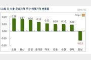 서울 재건축 아파트값 0.16%↓…2주 연속 떨어져