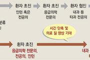 [단독]서울대병원, 교수가 직접 응급실 진료