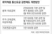 """""""취약계층 통신비 감면, 정부案대로 시행되면 80만명 한푼도 안내"""""""