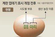 10월부터 계란에 산란일-사육환경 표시