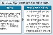 """""""공부시킨 AI라야 산업현장서 통해"""""""