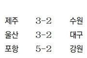 상주에 막힌 '최강희 감독 200승'