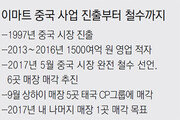이마트 中매장 5곳 매각→ 1곳 남아… 완전철수 눈앞