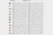 [오늘의 운세/9월27일]