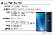 [리뷰]LG 'V30' 써보니… 스마트폰 능가하는 카메라 기능