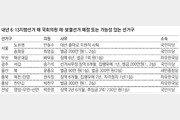 홍준표-오세훈, 의원 재보선 등판 주목