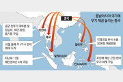 中, 동남아에 무기수출 확대… 군사적 영향력 키워