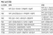 서울 장거리 시내버스 3개 노선 운행거리 단축