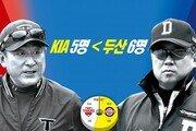 전문가 11인이 바라본 2017년 KS의 향방은? 두산 우승 예상 6명!