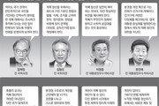 """""""권력 견제와 균형 무너져 적폐 쌓여… 개헌으로 바로잡아야"""""""