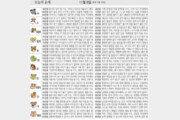 [오늘의 운세/11월8일]
