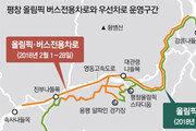 강릉, 올림픽 기간 차량 2부제