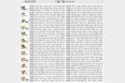 [오늘의 운세/11월17일]