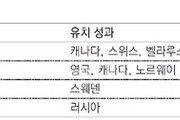 """日 지자체들 """"평창특수 잡자""""… 외국대표팀 훈련캠프 유치전"""