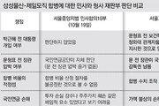 """법조계 """"삼성합병 형사 판결, 증거관계 허술"""" 논란"""