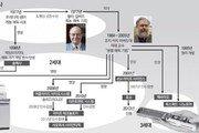 게놈해독 기술 3세대로 진화… 시장 선점위해 '합종연횡'