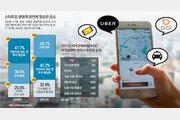 쑥쑥 크는 車공유시장… 한국은 근처에도 못간다