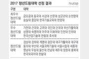 [청년드림]취업-창업 지원역량 뛰어난 '청년드림대학'… 금오공 숭실 중앙大 최우수