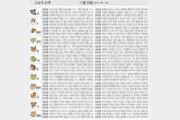 [오늘의 운세/11월29일]