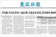 기재위 'M&A 고용승계' 완화… 법사위 '빈교실 어린이집' 제동