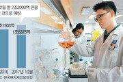 [청년드림]올 벤처 투자 2조3000억원 '역대 최대'! ICT-유통 강세… 바이오-의약 다소 주춤