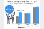 '블라인드 채용' 확산…신입직 채용공고 중 '학력무관' 비율 두자릿수 증가