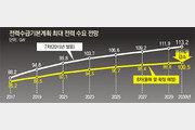 """""""전기료 年1.3%만 인상"""" 또 장밋빛"""