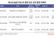 '도심 속 공원 아파트' 관심↑… 희소성 부각