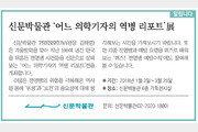 [알립니다]신문박물관 '어느 의학기자의 역병 리포트'展