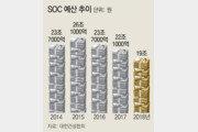 SOC예산 줄자 일자리 한파… 4050 건설기술자들 '덜덜덜'