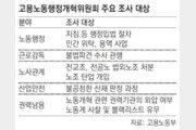 고용노동부 적폐청산, 勞요구 대폭 반영… 朴정부 개혁정책-2대 지침 불법성 조사