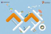 관광공사, '대한민국 테마여행 10선' 관광콘텐츠 사업자 공모