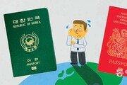 [카버의 한국 블로그]영국 여권을 든 런던의 이방인