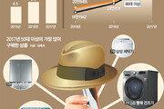 골드바-가전-손주 기저귀… '5060'도 모바일 쇼핑 큰손