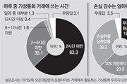 """가상통화 수익 5명중 1명 """"초조-우울"""""""