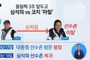 """""""심석희 사태, 쇼트트랙 오랜 병폐 때문""""…파벌·짬짜미·불법도박까지"""
