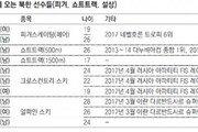 평창 오는 北쇼트트랙 최은성, 亞경기 3종목 출전