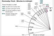 """北核 위협이 30초 앞당긴 '운명의 시계'…""""지구 종말 2분전"""""""