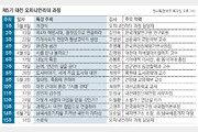 대전평생교육진흥원 '제5기 수강생' 모집
