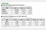 """조이맥스 2017년 매출 322억, 손실 120억 기록.. """"손실 폭 증가"""""""