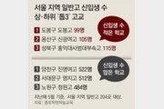 """""""내신 불리"""" 미니 고교 갈수록 기피"""