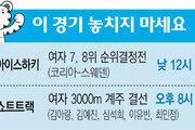 '팀 킴' 컬링, 세계 1·2·4·5위 다 깼다