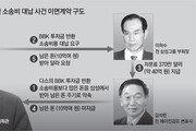 """[단독]""""MB측, 삼성이 낸 소송비 중 남은 금액 갖기로 해"""""""