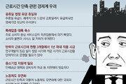 """성수기-비수기 뚜렷한 업종 """"탄력적 근로시간제 확대해야"""""""
