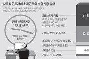 '포괄임금' 사무직, 근로시간 단축 실효성 논란
